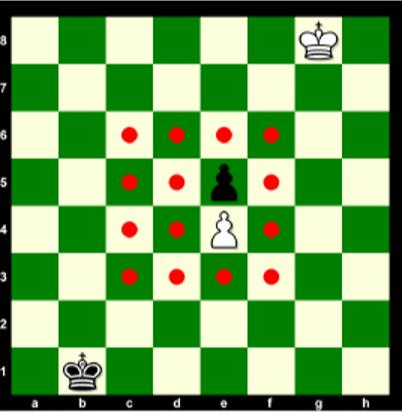 اهمیت مرکز در شطرنج | مرکز داینامیک چیست | انواع  مرکز در شطرنج
