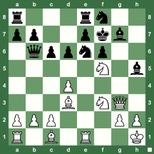 آموزش وسط بازی شطرنج | تعریف وسط بازی شطرنج | عدم توجه رفتن به وسط بازی