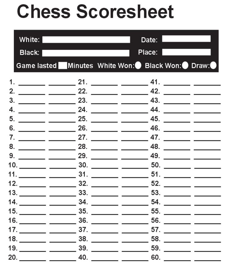 نحوه ثبت حرکات شطرنح | زبان شطرنج | ثبت بازی های شطرنج | حروف لاتین مهره ها
