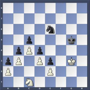 ویژگی های اسب در شطرنج | خصوصیات مهره اسب