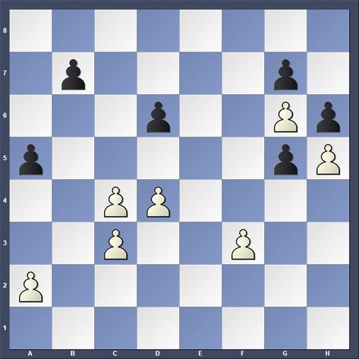 اهمیت رخ و ستون ها در شطرنج